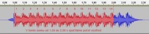 zjištění kadence podle nahrávky zvuku